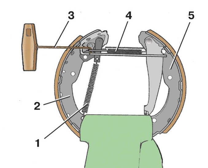 Как заменить колодки на шкоде октавия